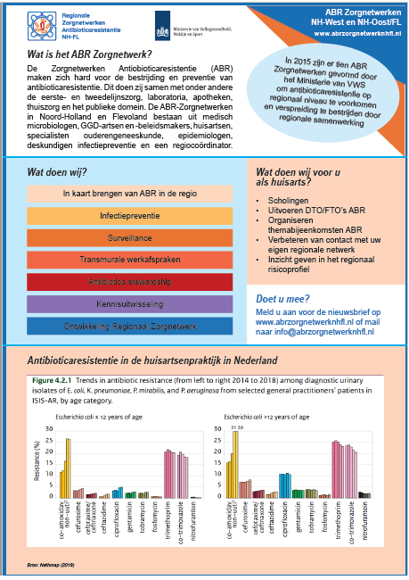 Over ons - ABR Zorgnetwerken Antibioticaresistentie NH-FL